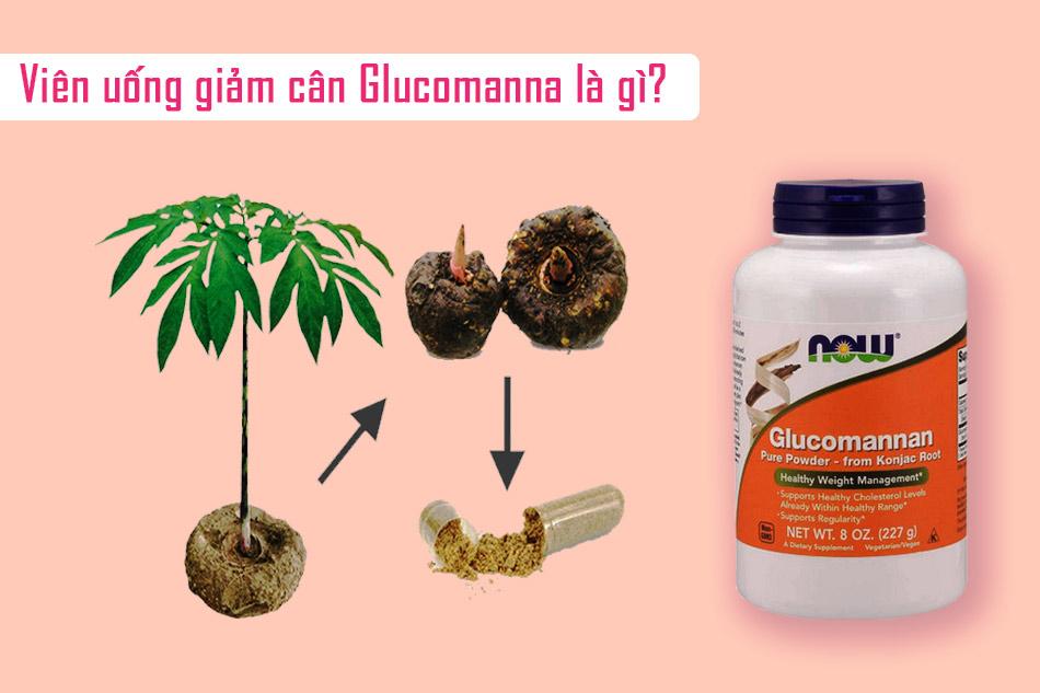 Viên uống hỗ trợ giảm cân Glucomannan là gì?